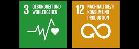 Global Goals Kundenzufriedenheit.png