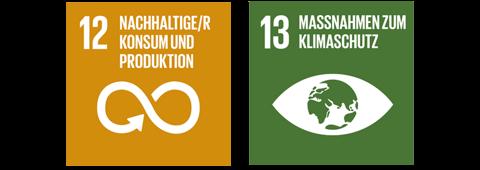 Global Goals Verantwortung Standort.png