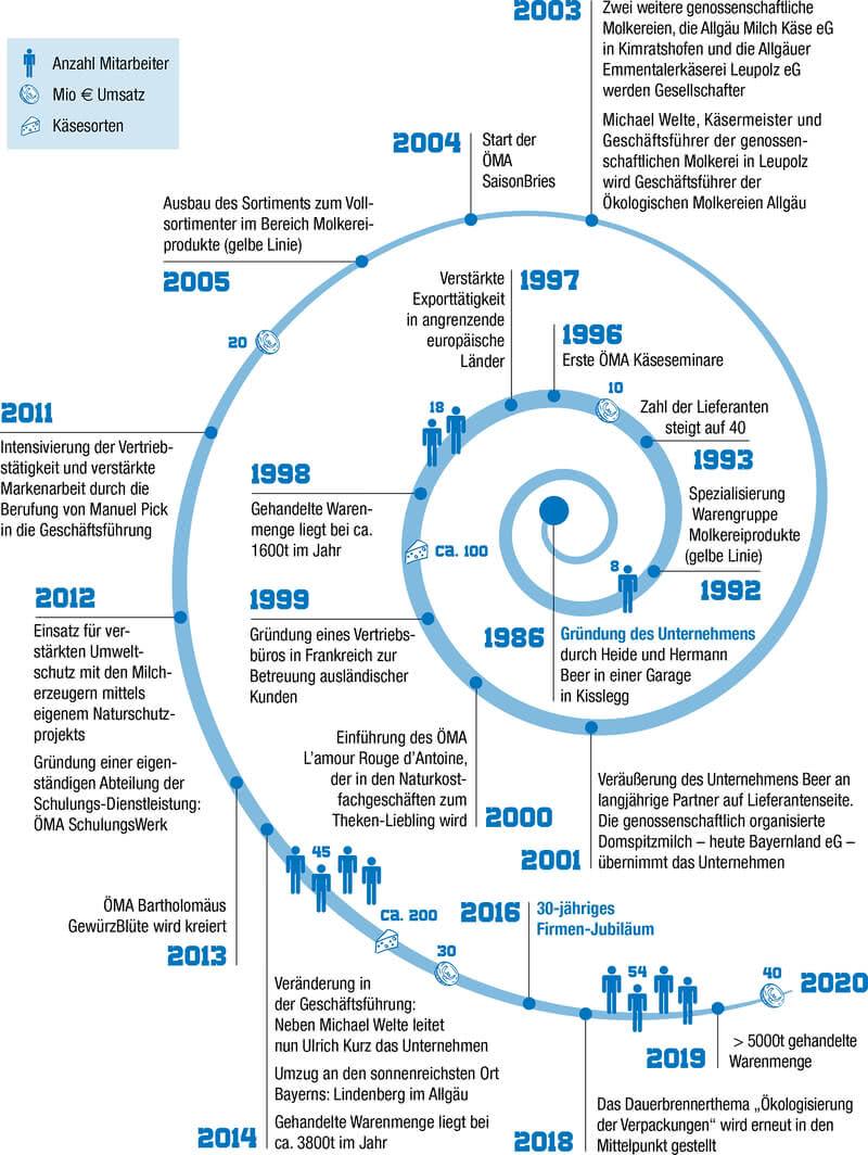 20 webHistorie end.jpg