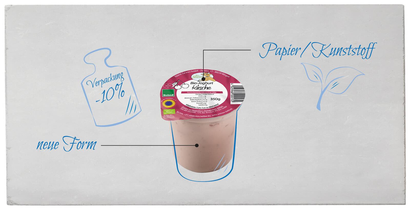 21 VerPaOpti Joghurt.jpg